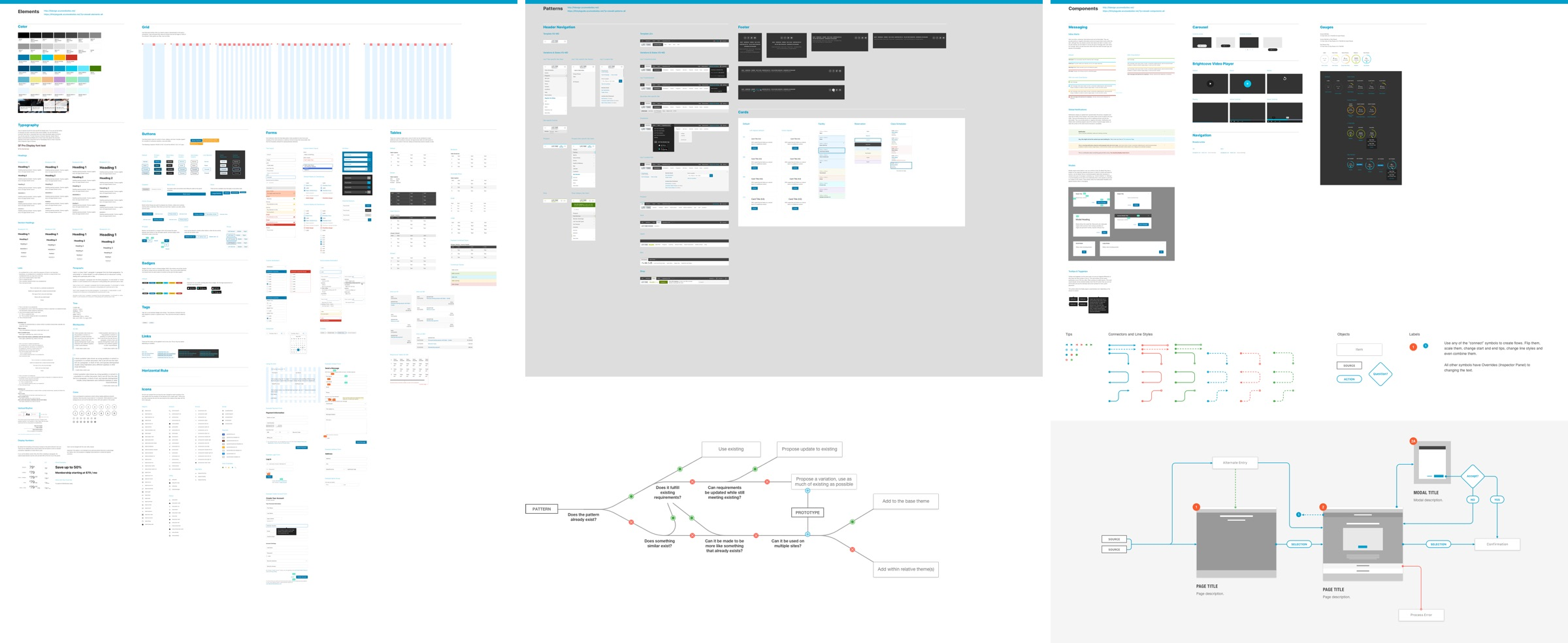 Core Design System User Interface Elements